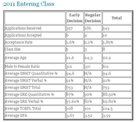 2011 Entering class.jpg