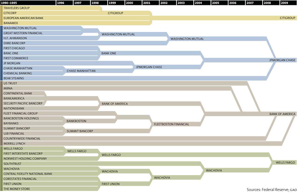 big-bank-theory-chart-large.jpg