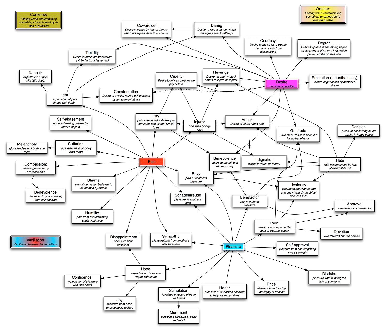 Fischer-Black-Diagram.png