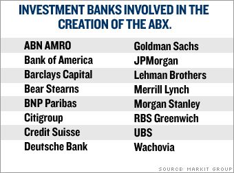 investment_banks.png