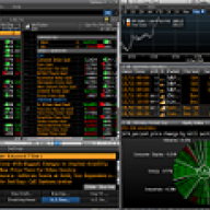 Intro Programming Tutorials for Bloomberg and Interactive Brokers